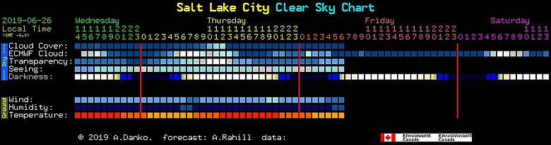 clear dark sky website of Utah area