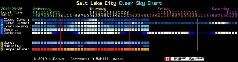 clear dark sky website of Utah area