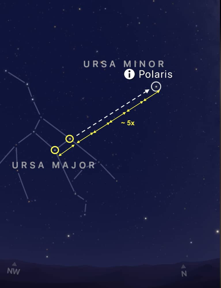 How to find Polaris from Ursa Major