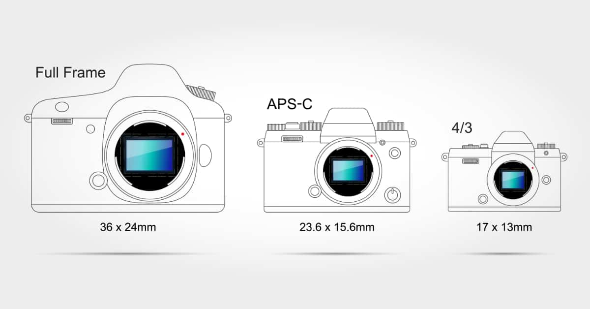 difference between APS-C vs Full Frame vs Micro 4:3