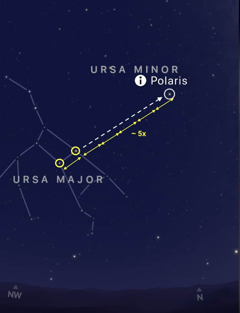 Finding Polaris with Merak and Dubhe in Ursa Major