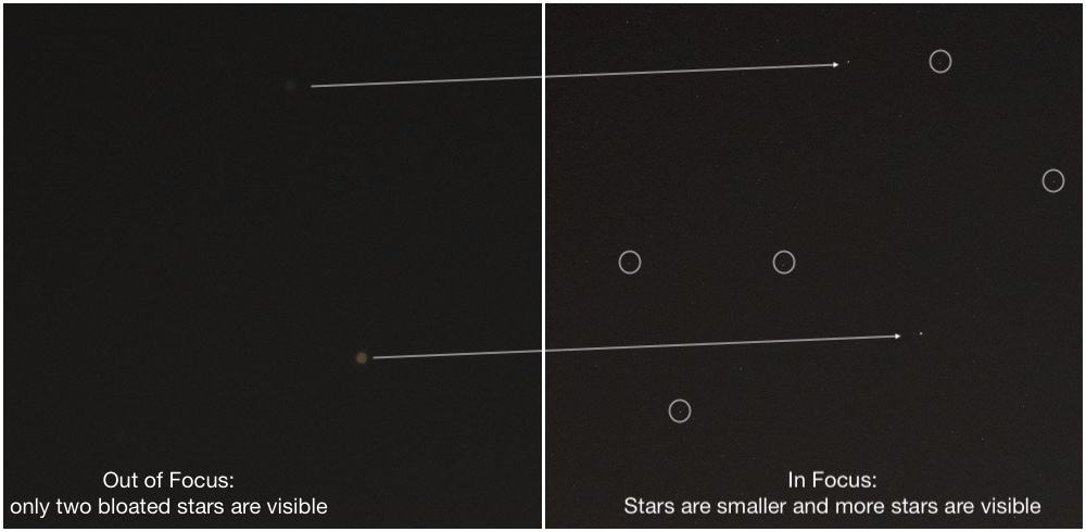 out-of-focus Vs in-focus stars