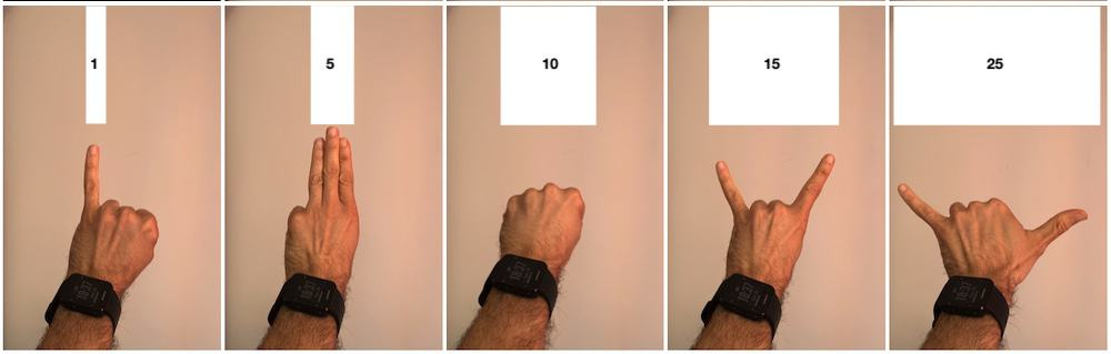 Measuring angular distances with your hand