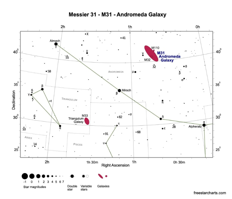 Star chart illustration of M33 and M31 galaxies