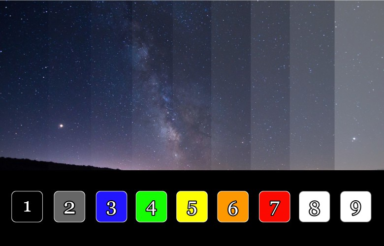 night sky darkness scale