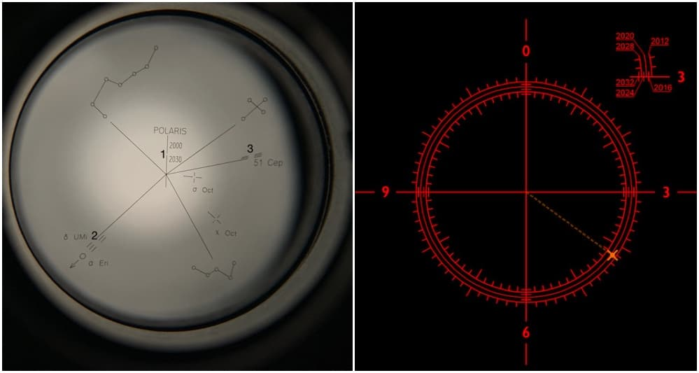 polar scope fitted with an engraved reticle
