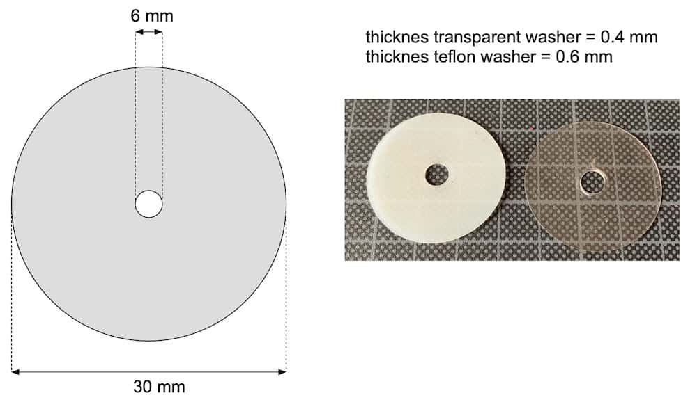 Measurements for the two wedge's washers