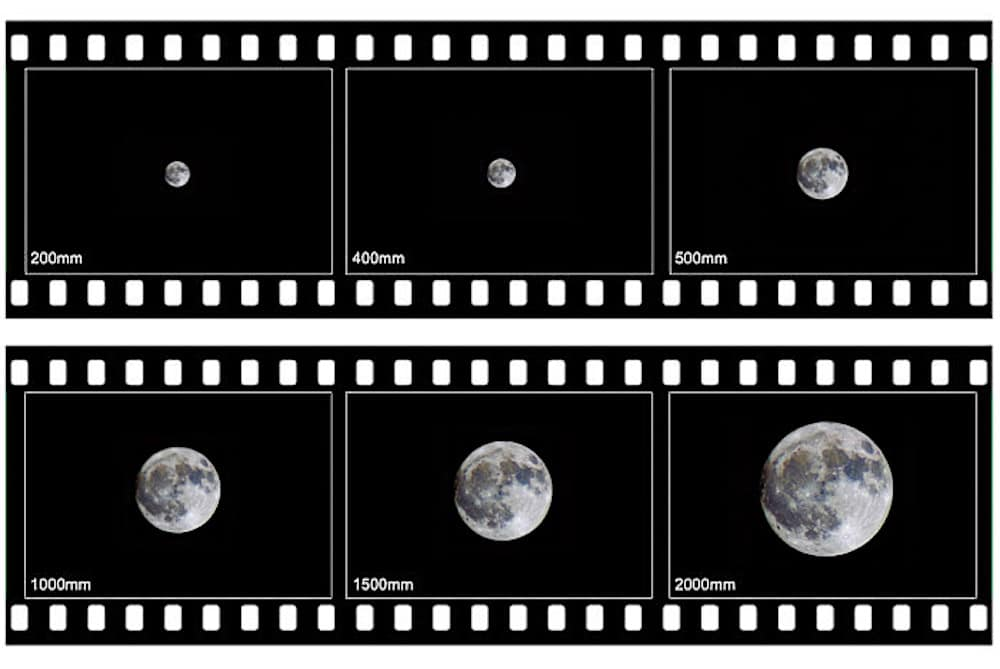 moon size at different focal lengths