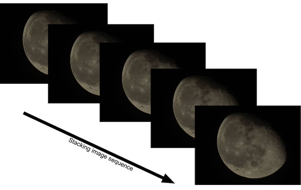 stacking sequence for moon images