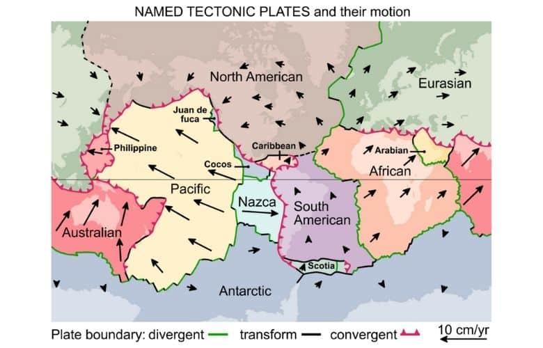 Tectonic Movement