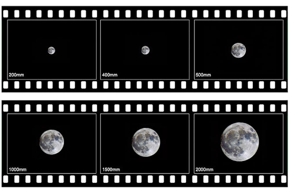 The Moon on a full-frame camera at different focal lengths