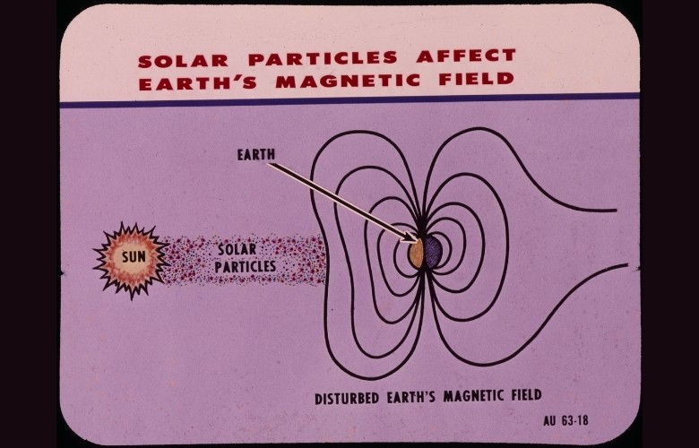 Diagram of solar wind effect on the Earth's magnetic field