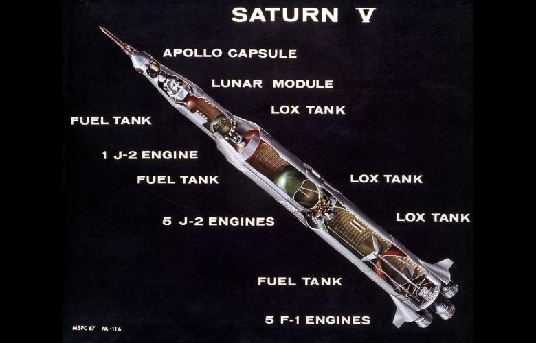Saturn V Rocket for space exploration