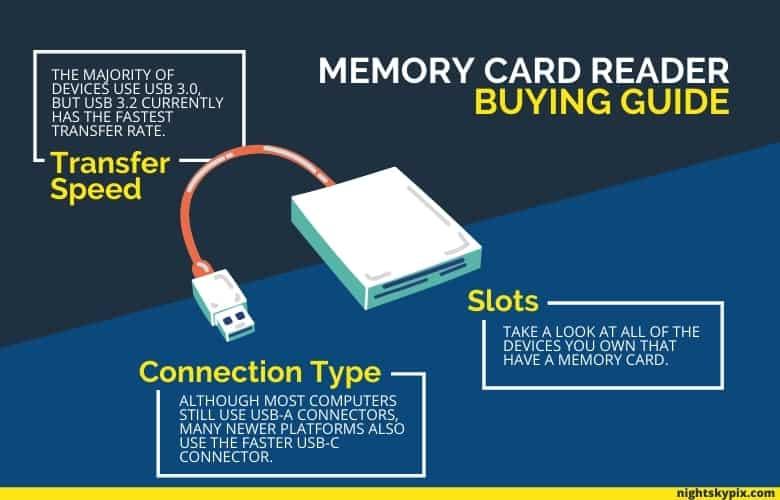 Memory Card Reader Buying Guide